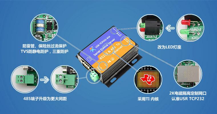 多串口服务器,多串口服务器模块,rs232串口服务器,rs485串口服务器