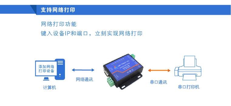 串口服务器远程
