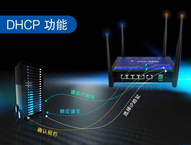 路由器DHCP