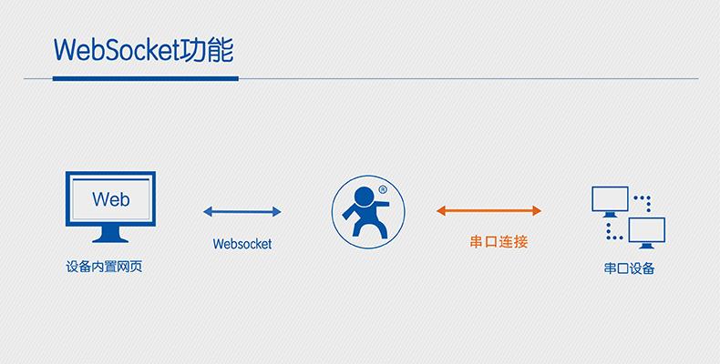 wifi模块websocket