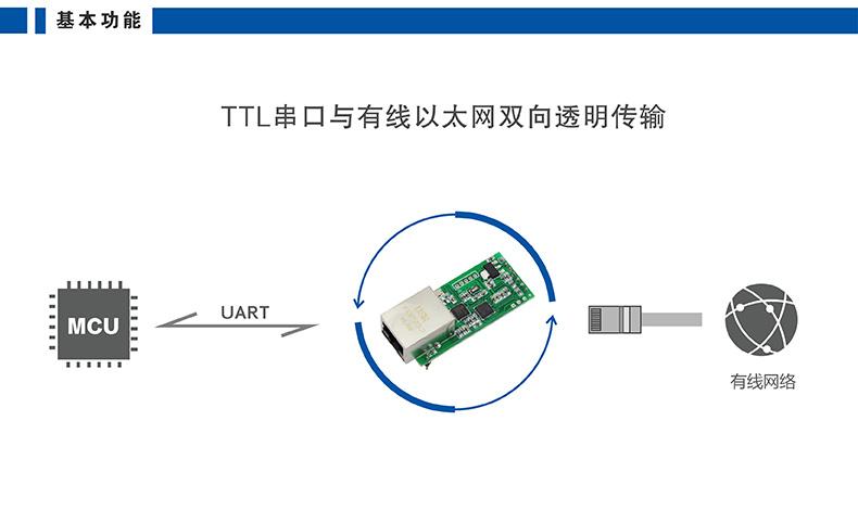 高性价比串口联网模块 T2基本功能
