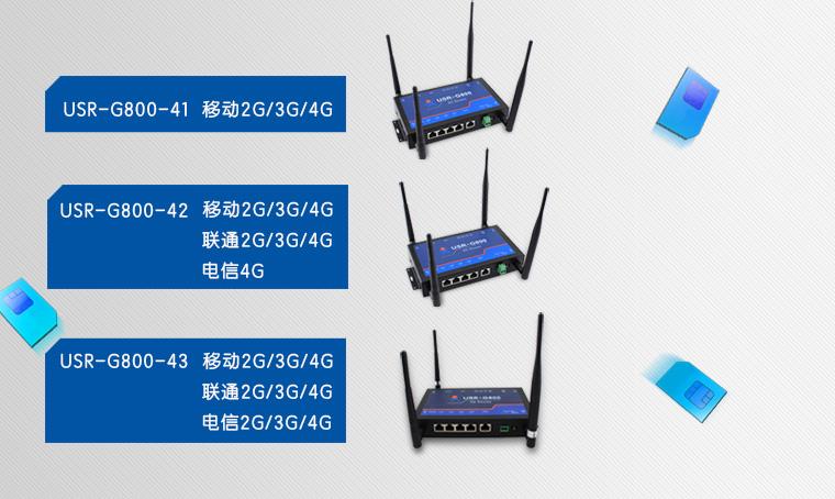 G800-43 4G工业路由器支持卡