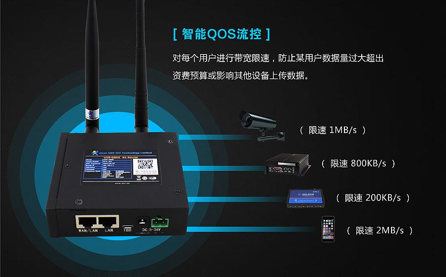 4G工业无线路由器QOS管理