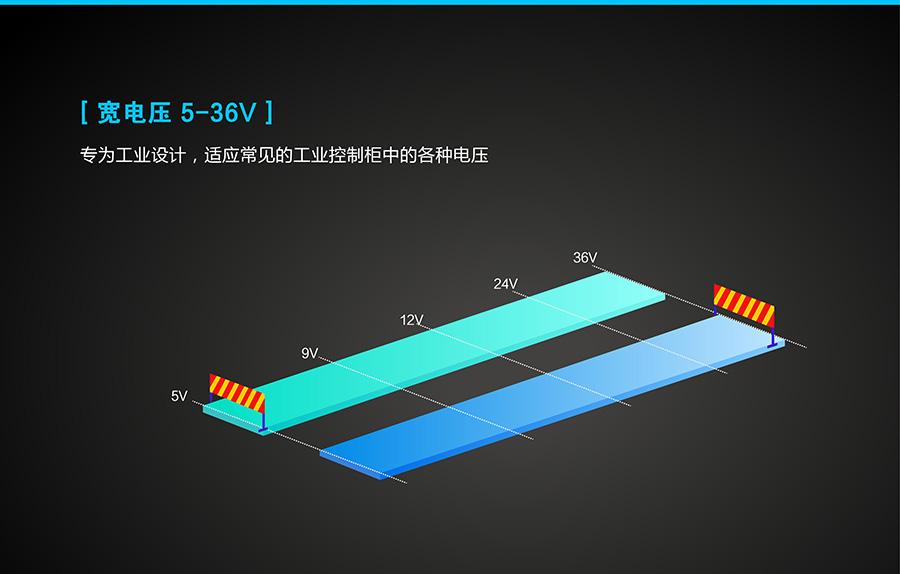 4G工业路由器的宽电压