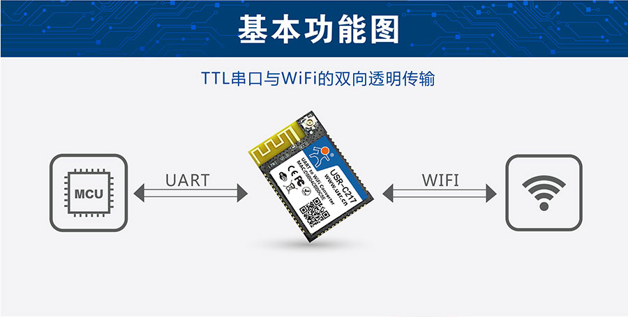 低功耗嵌入式串口转WIFI模块基本结构图