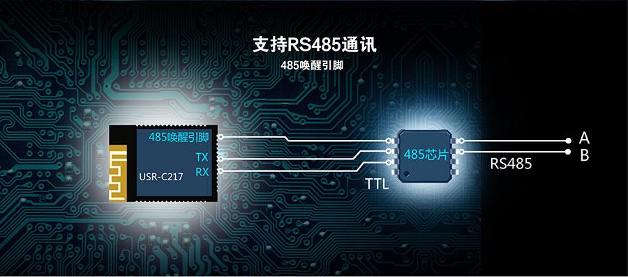 低功耗嵌入式串口转WIFI模块:485唤醒引脚