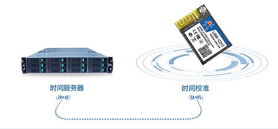 低功耗嵌入式串口转WIFI模块:NTP网络时间同步
