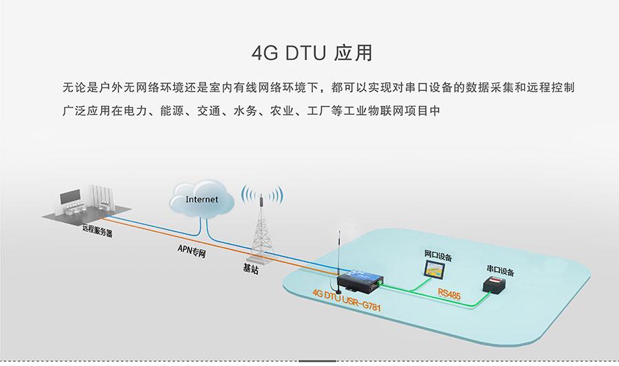 4G DTU_ 路由器的应用连接说明