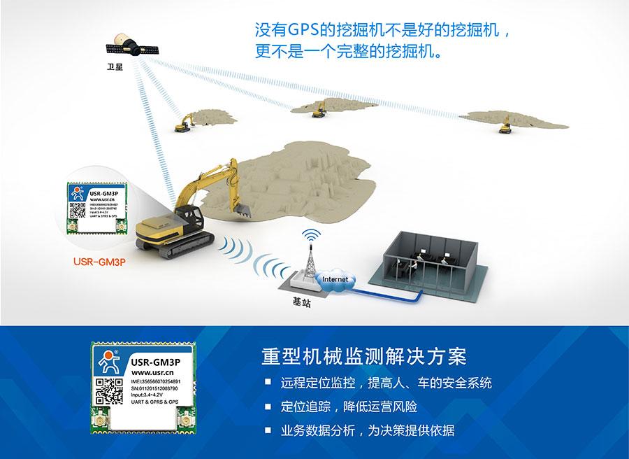 透传GPRS模块_GPS定位模块重型机械解决方案