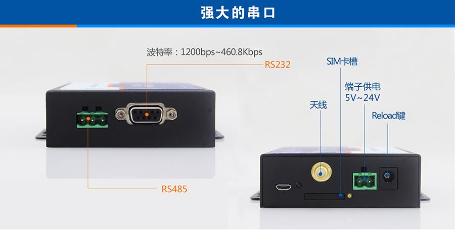 3G DTU强大的串口