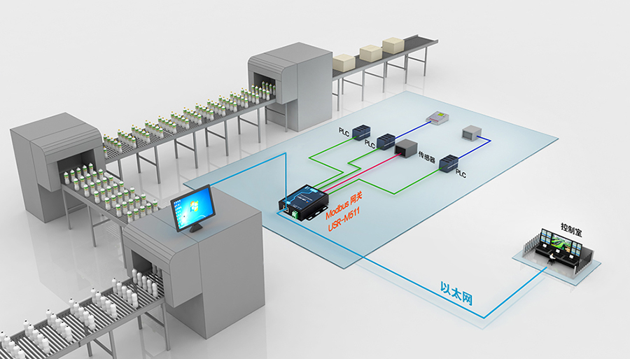 工业自动化解决方案
