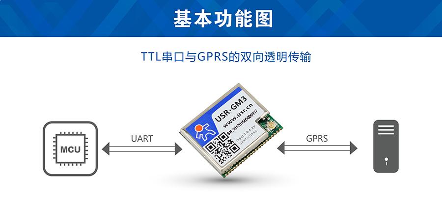透传GPRS模块基本传输方式