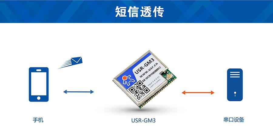 透传GPRS模块短信透传