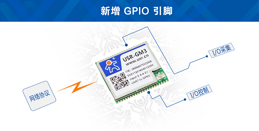 GSM模块GPIO接口