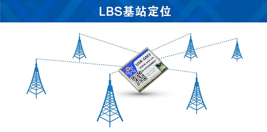 GPRS模块LBS基站定位