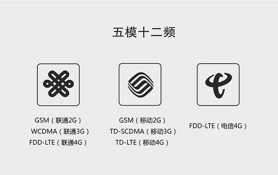 串口转4G模块的五模十二频