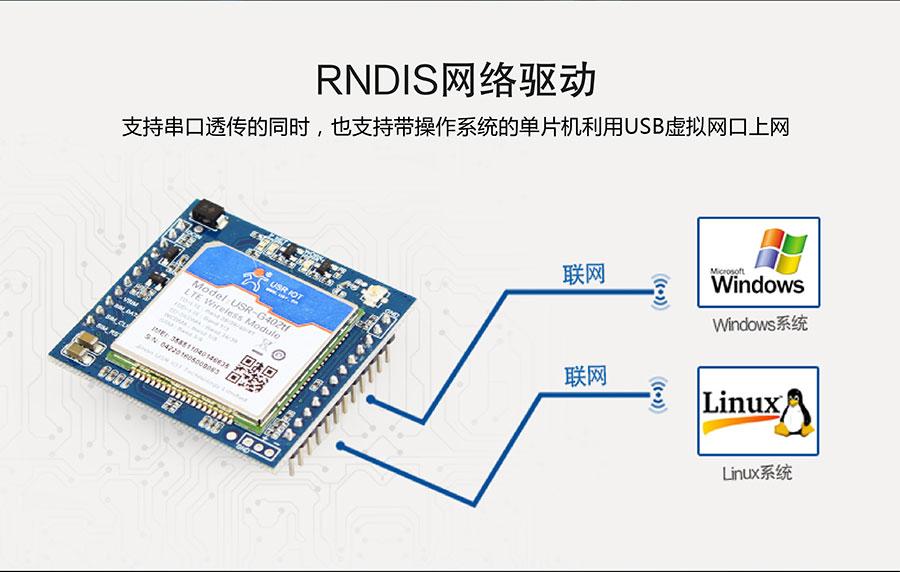 串口转4G模块的网络驱动