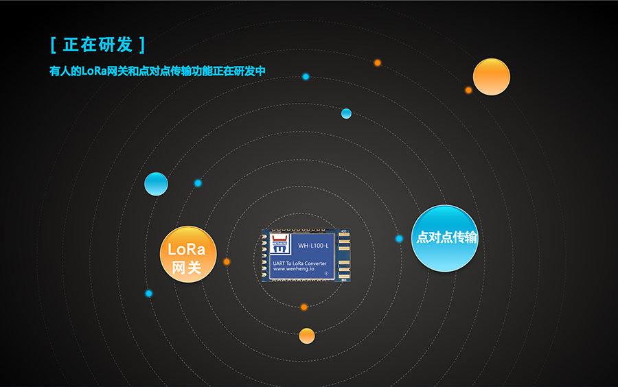 LoRa无线传输模块正在研发的点对点功能和搭配使用的LoRa网关