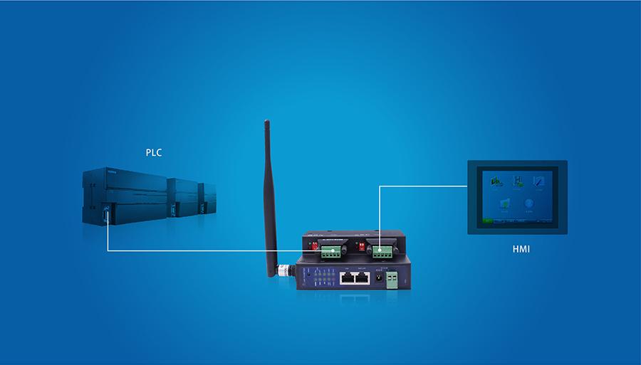工业PLC联网_PLC联网宝_PLC组态联网终端串口扩展