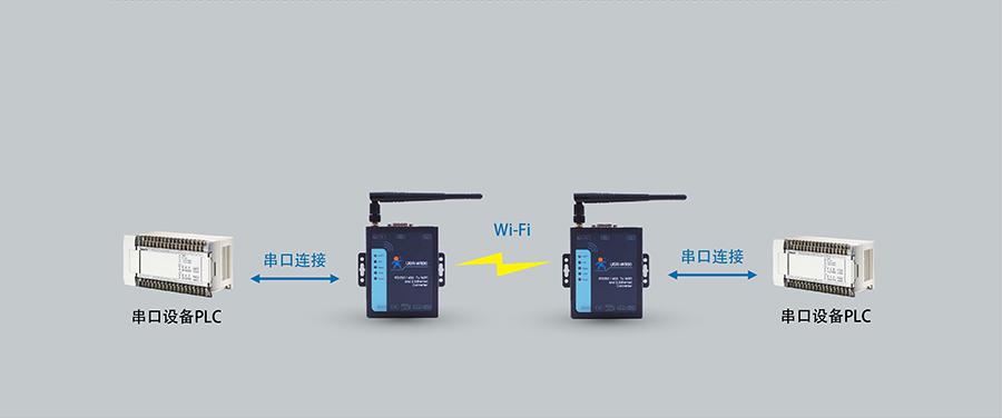 RS232/485双网口WIFI串口服务器的串口延长应用