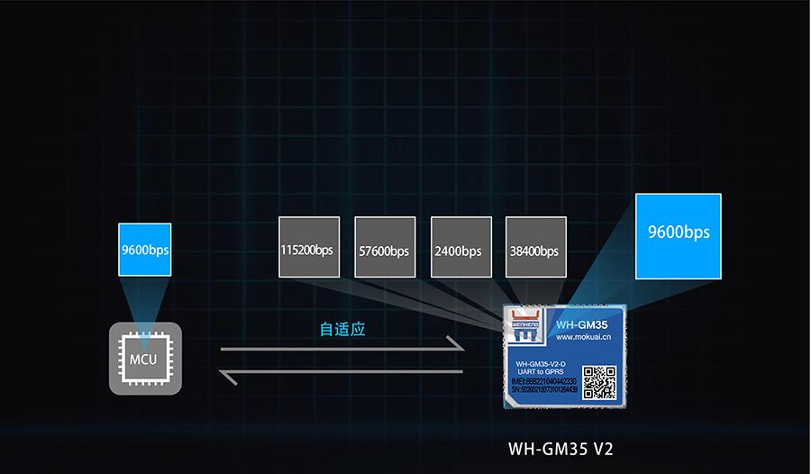 GPRS透传模块_gprs dtu通讯模块 自适应波特率