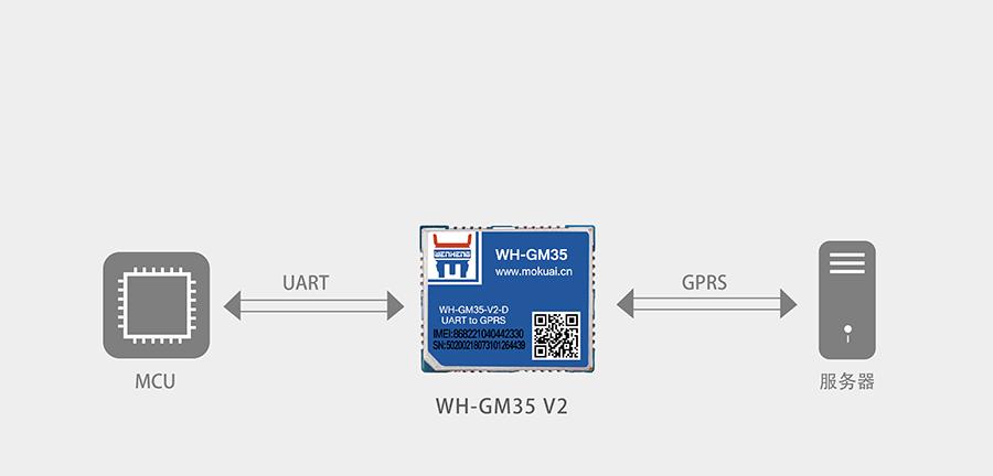 GPRS透传模块_gprs dtu通讯模块基本功能